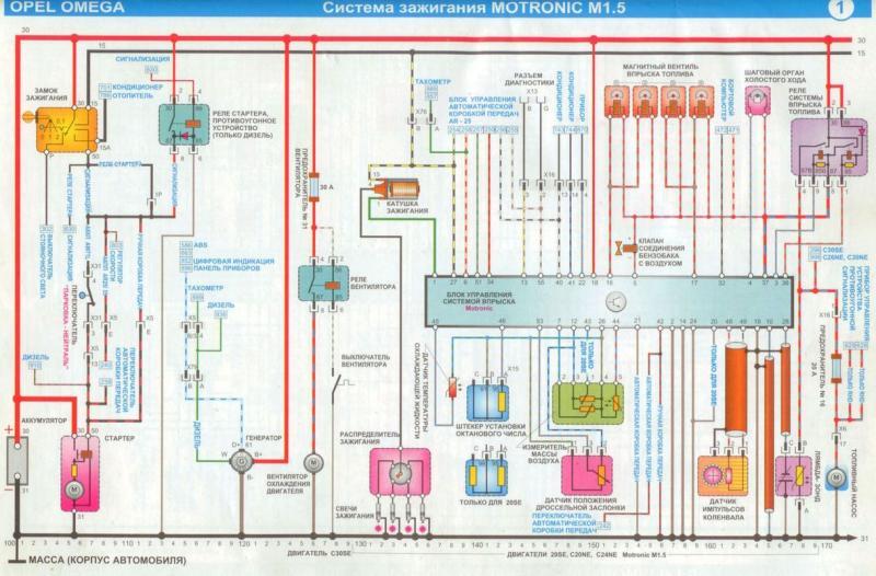 элементы электрических