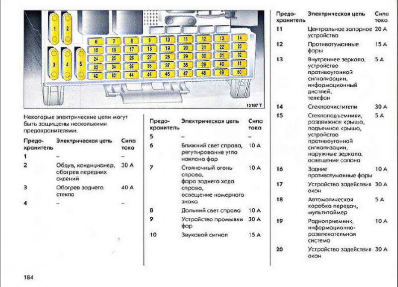 Схема предохранителей на опель корса 1.2