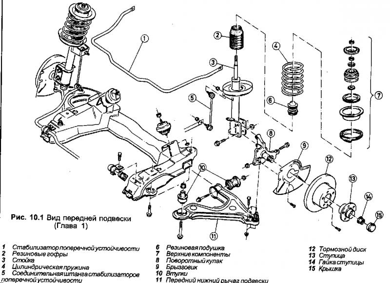 Схема подвески zafira